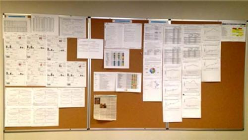 Wall with data on clinical quality measures