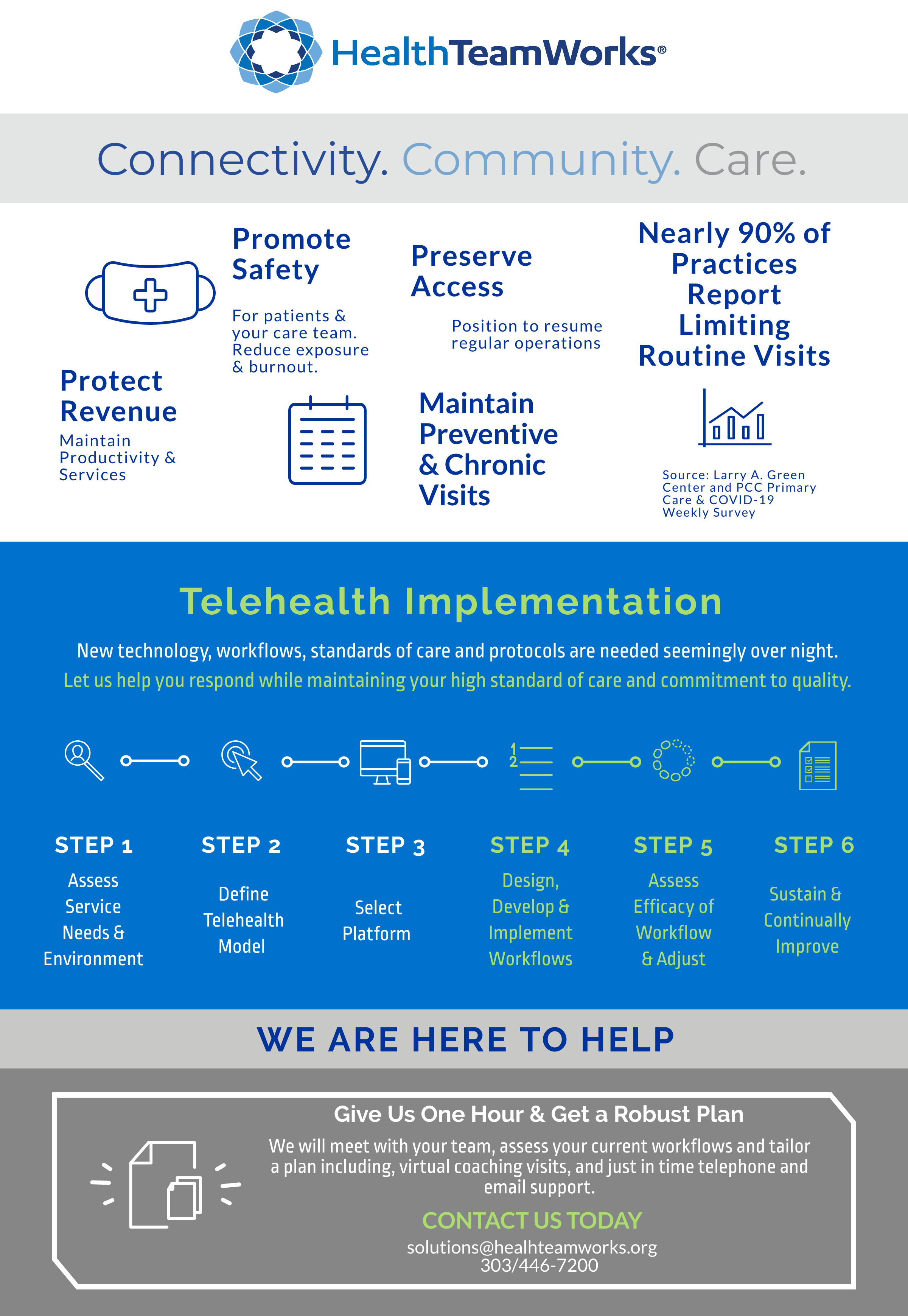 Telehealth Implementation Support